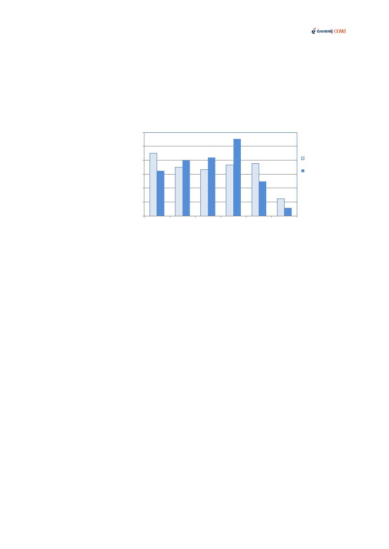 Velocità di incontri Forum Niederberg