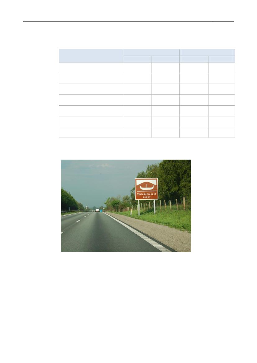 Hurtig lane speed dating