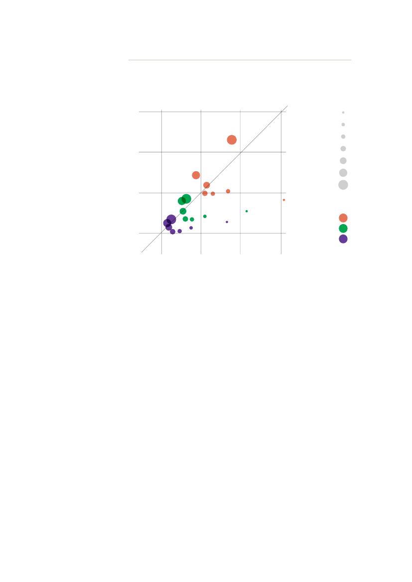 matchmaking verden af tanks diagram dating vedhæftede spørgsmål