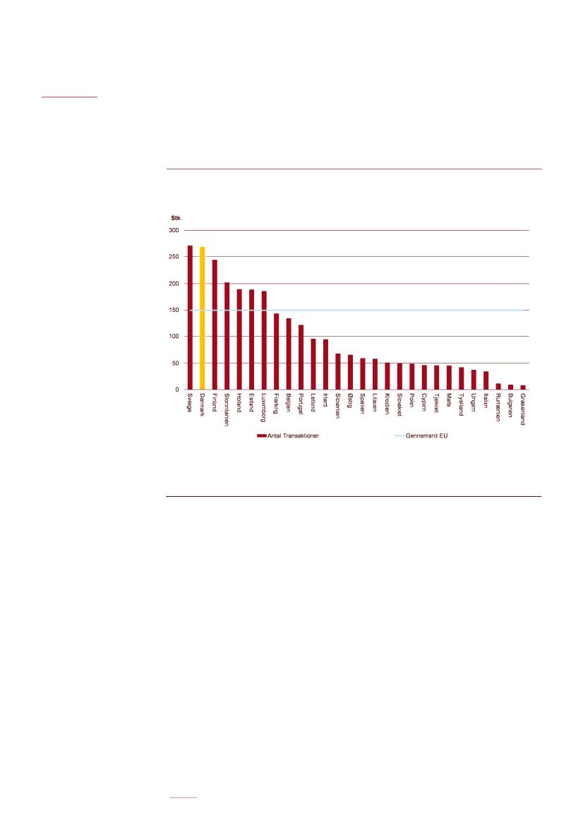 b2612d44 ERU, Alm.del - 2015-16 - Bilag 259: Rapport om Betalings ...