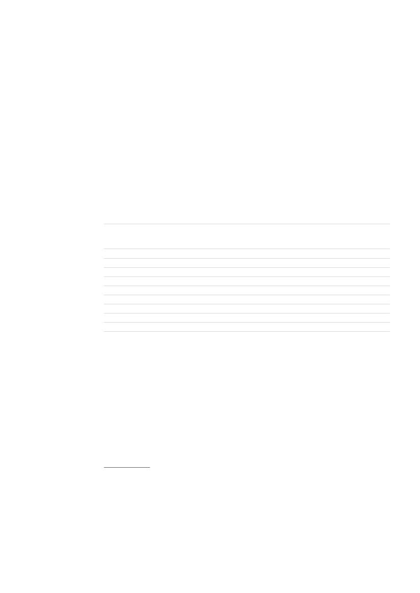 invitation kun matchmaking anmeldelser