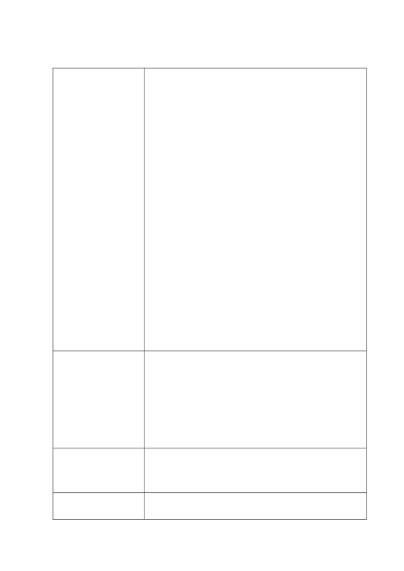 1c487e9df7a L 121 - 2016-17 - Bilag 1: Høringssvar og høringsnotat, fra ...