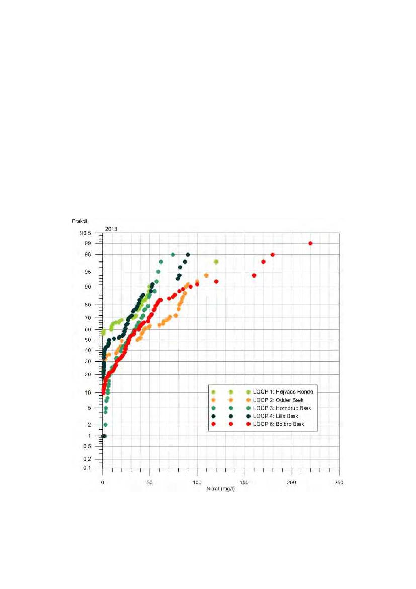 forskel mellem relative og numeriske aldersdatering dating min gibson akustiske