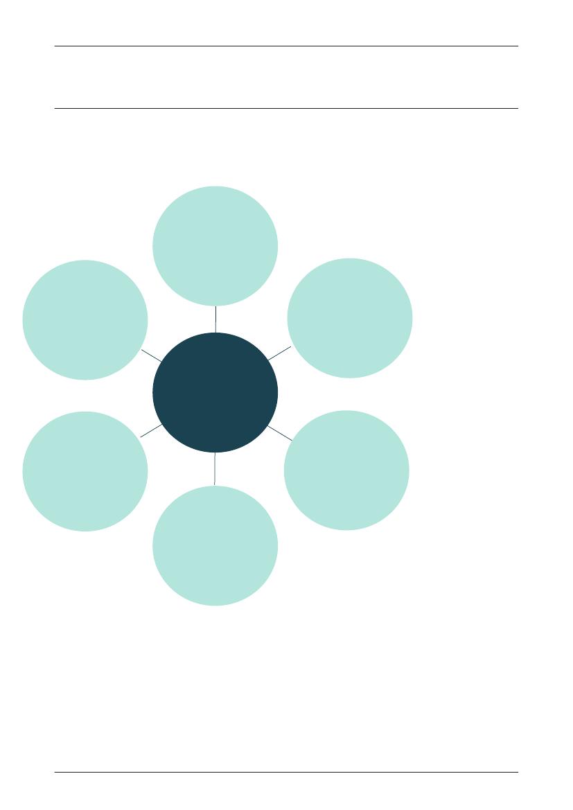 Tillid cirkel matchmaking