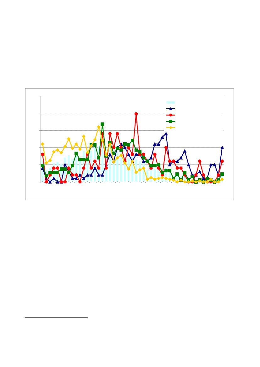 7ec8b29cb28 REU, Alm.del - 2010-11 (1. samling) - Bilag 524: Rapporten Første ...