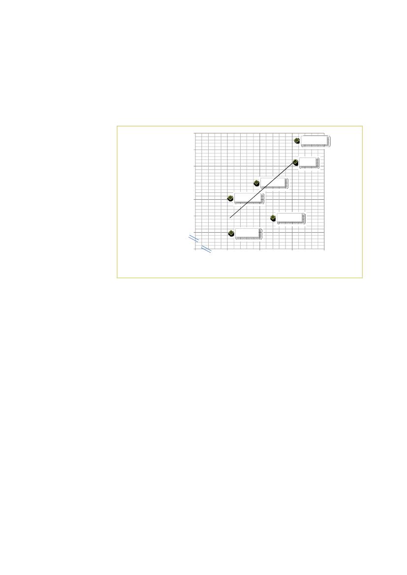 Verden af tanke matchmaking diagram 9.2