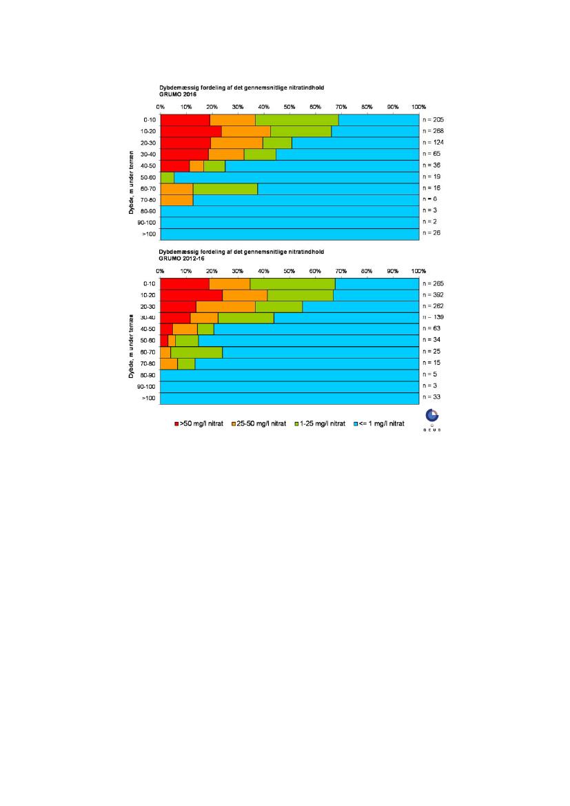 Forskel mellem relative aldersdatering absolut