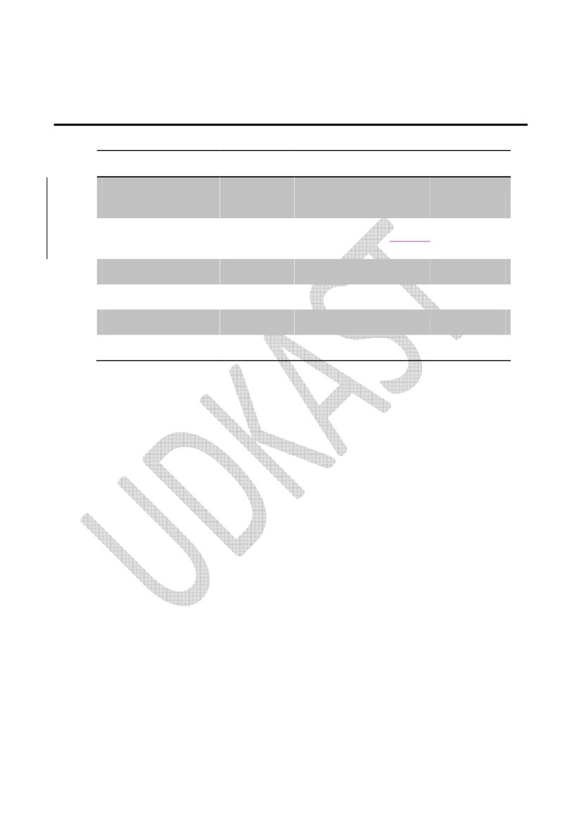 Picture of: L 165 2017 18 Bilag 9 Horingsbrev Og Udkast Til Forslag Til Aendring Af Bekendtgorelse Om Netvirksomheders Indtaegtsrammer Fra Energi Forsynings Og Klimaministeren