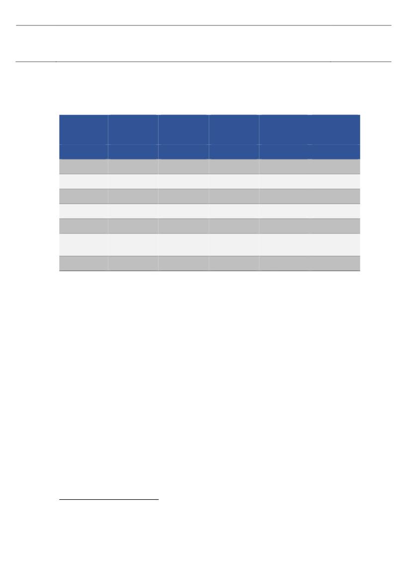 e3bd79c861d LIU, Alm.del - 2018-19 (1. samling) - Bilag 50: Orientering om ...