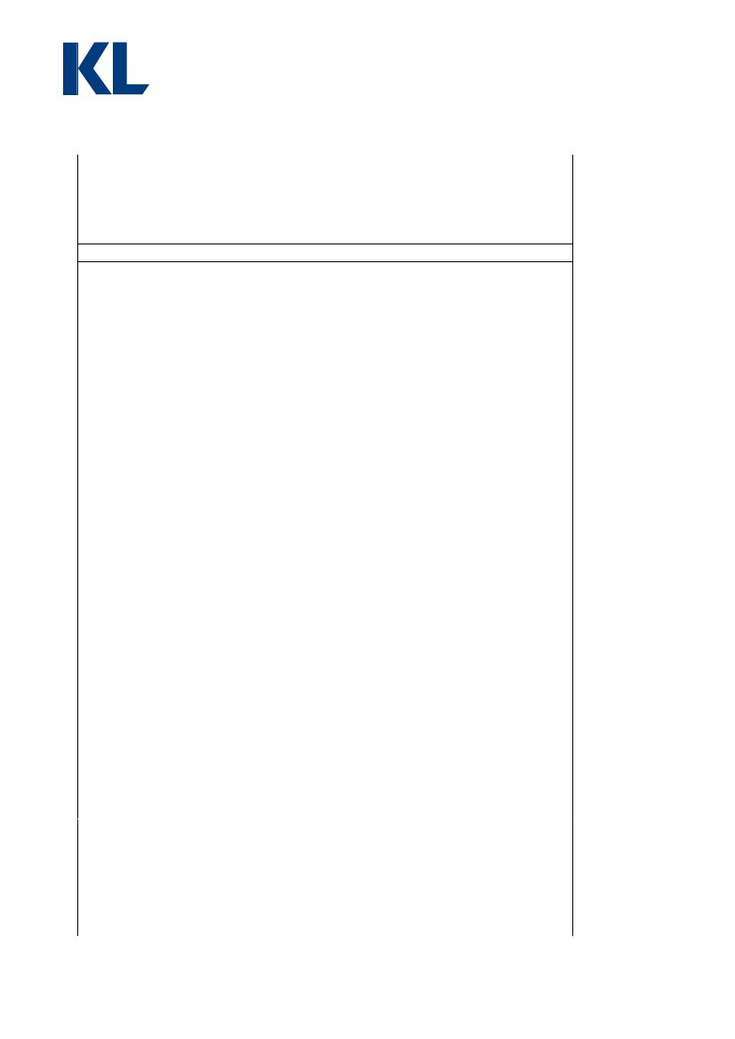 hvad skal man skrive i sin társkereső profil